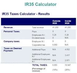 Contractor Weekly IR35 Calculator